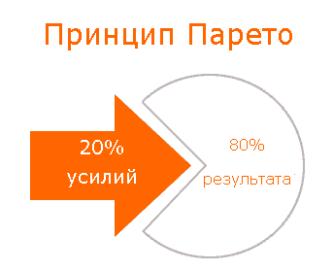 negotiation optimum pareto