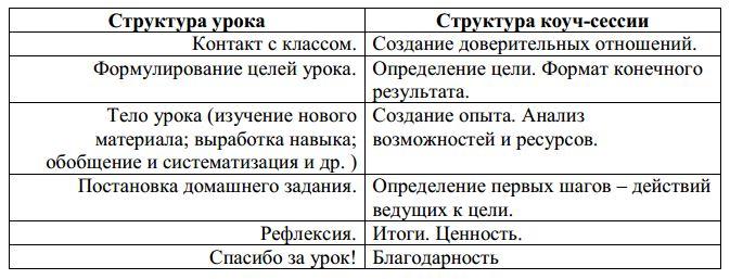 pyrkov1